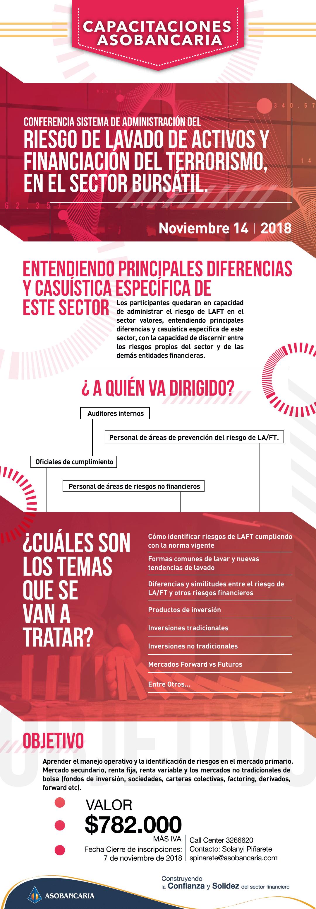 Sarlaft Sector Bursátil 8 DE OCT